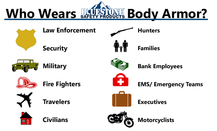 Who wears body armor image