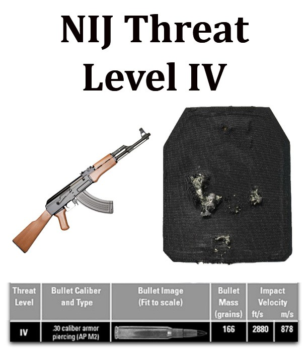 Level 4 Full Cut Rifle Plate - Stand Alone 10